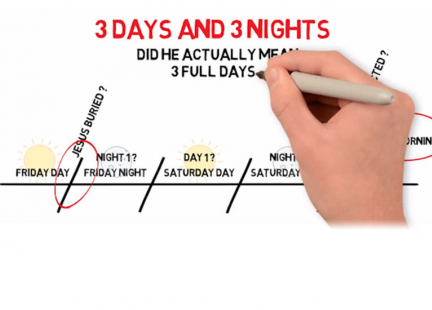Video Timeline Explaining 3 Days & Nights - Easter / Passover